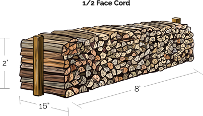1/2 Face Cord of Firewood
