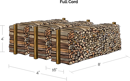 Full Cord of Firewood